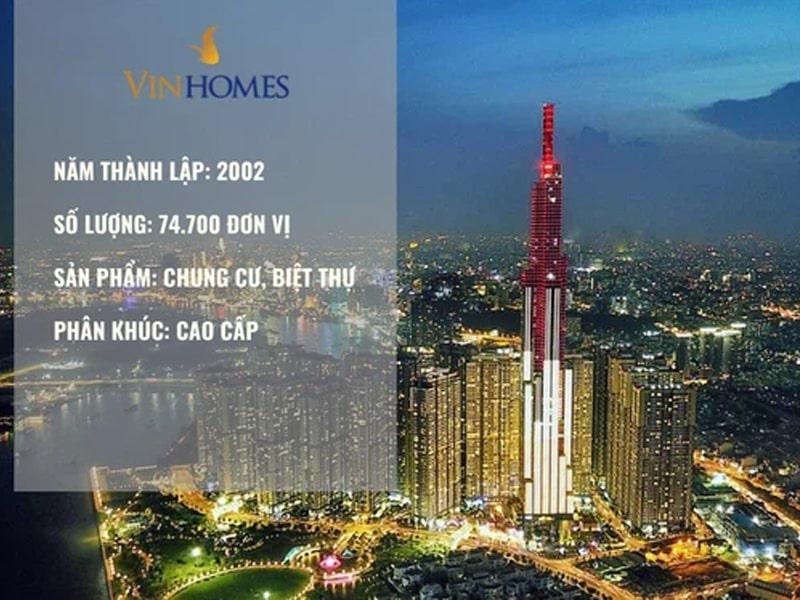 Chủ đầu tư Vinhomes Dream City 02